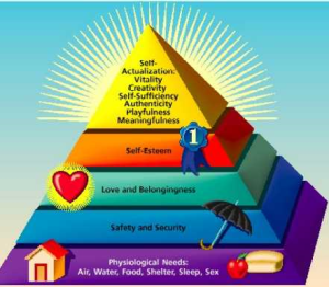 Maslow_Triangle_1